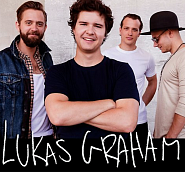 Lukas Graham piano sheet music